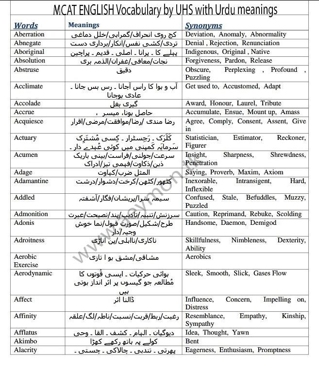 Dictionary English To Urdu 2012 Pdf