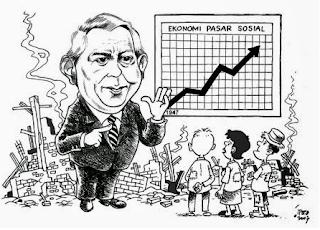 Sistem Ekonomi Sosialis (Perencanaan Sentral/Etatisme/Komunis)