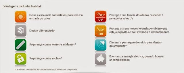 Vidros-Protecao-Solar-Habitat