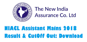 NIACL Assistant Mains 2018 Result & CutOff Out: Check Regional Language Test Date
