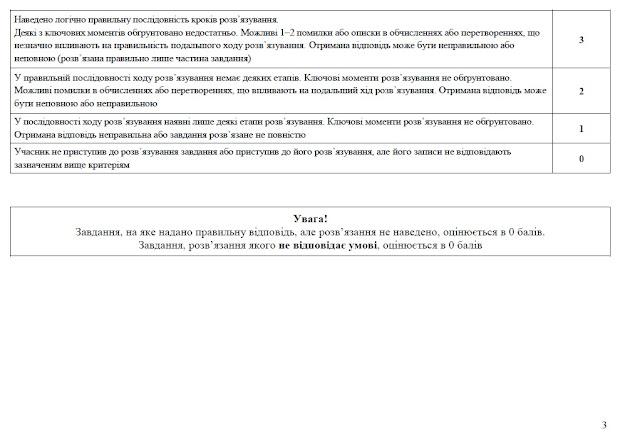Критерії оцінювання ЗНО з математики - офіційні УЦОЯО - 3