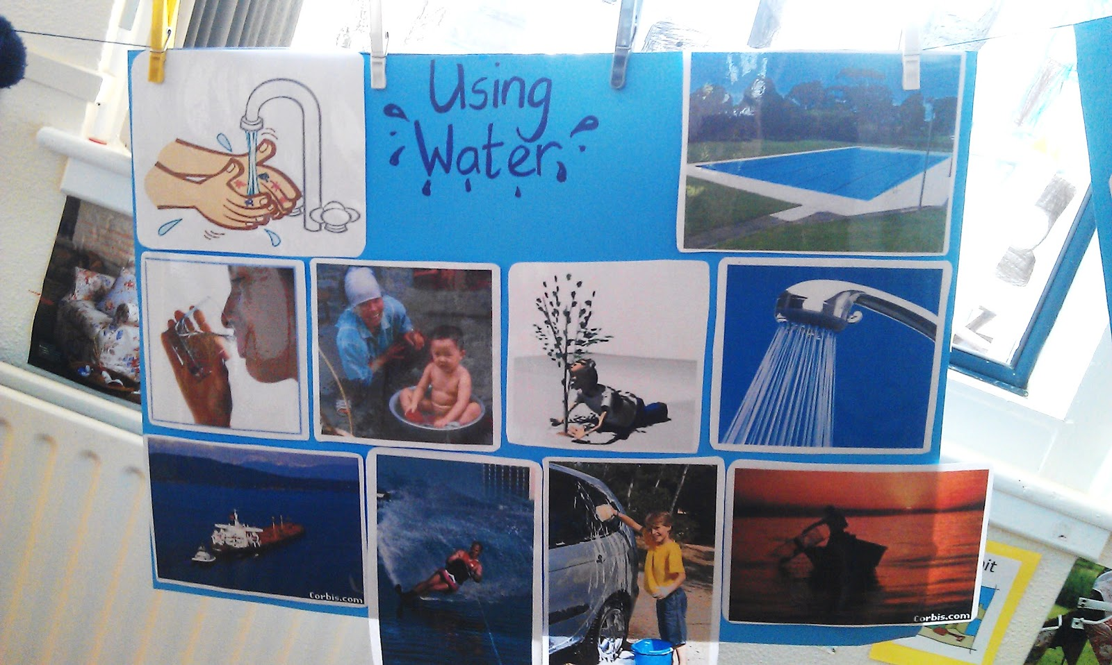 Primary School Lessons Tt Water As A Thematic Unit In