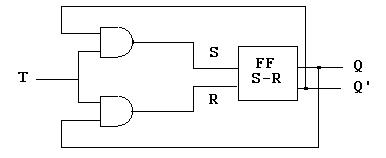T Flip Flop Switch, T, Free Engine Image For User Manual