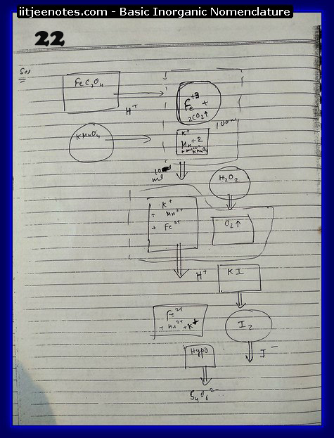 Inorganic Nomenclature Notes 4