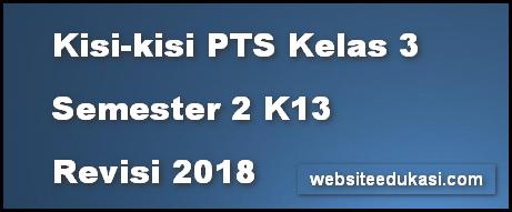 Kisi-kisi PTS/UTS Kelas 3 Semester 2 K13 Revisi 2018