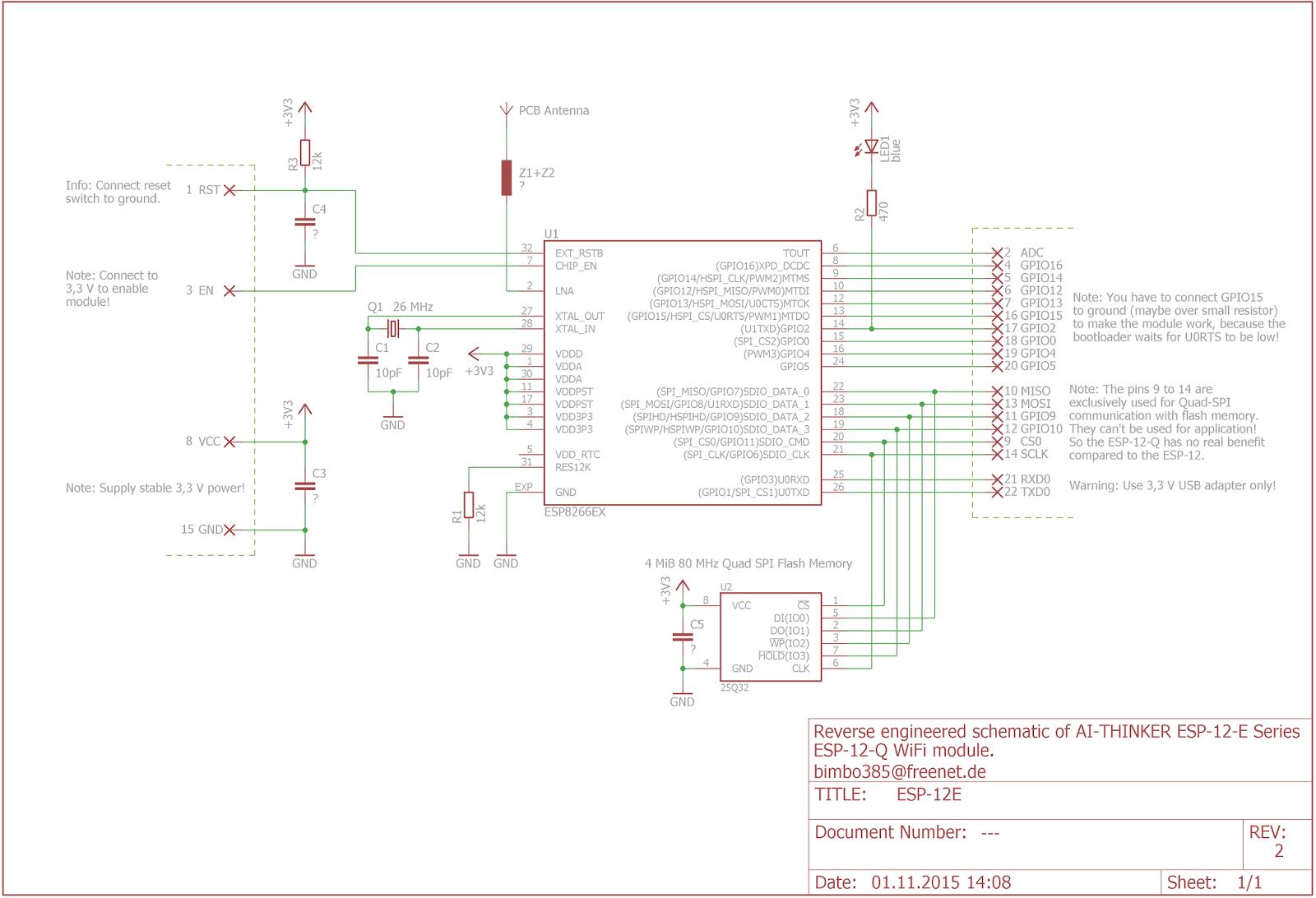 Return 0 Framework Platformio Geany Raspberry Pi