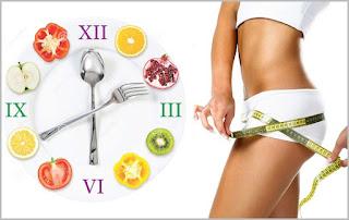 Diet Sehat : Mengurangi Berat Badan Dalam 15 Hari