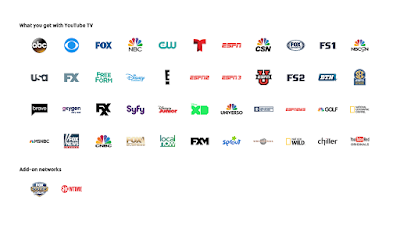 YouTube TV channels list