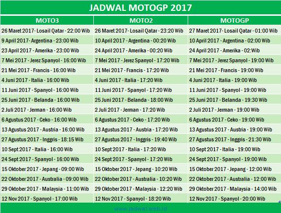 jadwal motogp moto2 moto3 2017