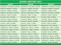 Jadwal MotoGP 2017 Jam Tayang Moto2  Moto3 Dan Hasil Klasemen