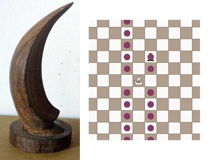 Fairy Chess, the Mother of All Battles
