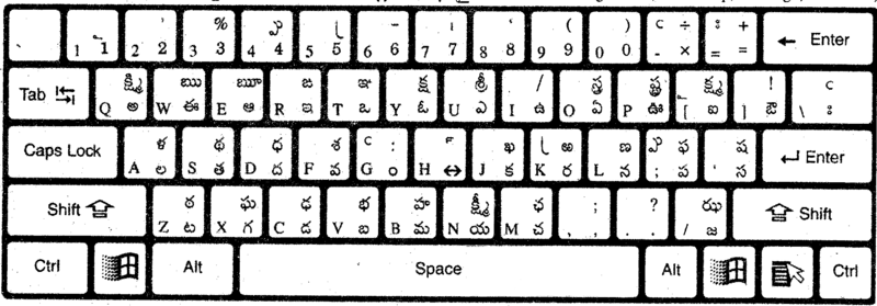 Keyboard mapping tool for mac os