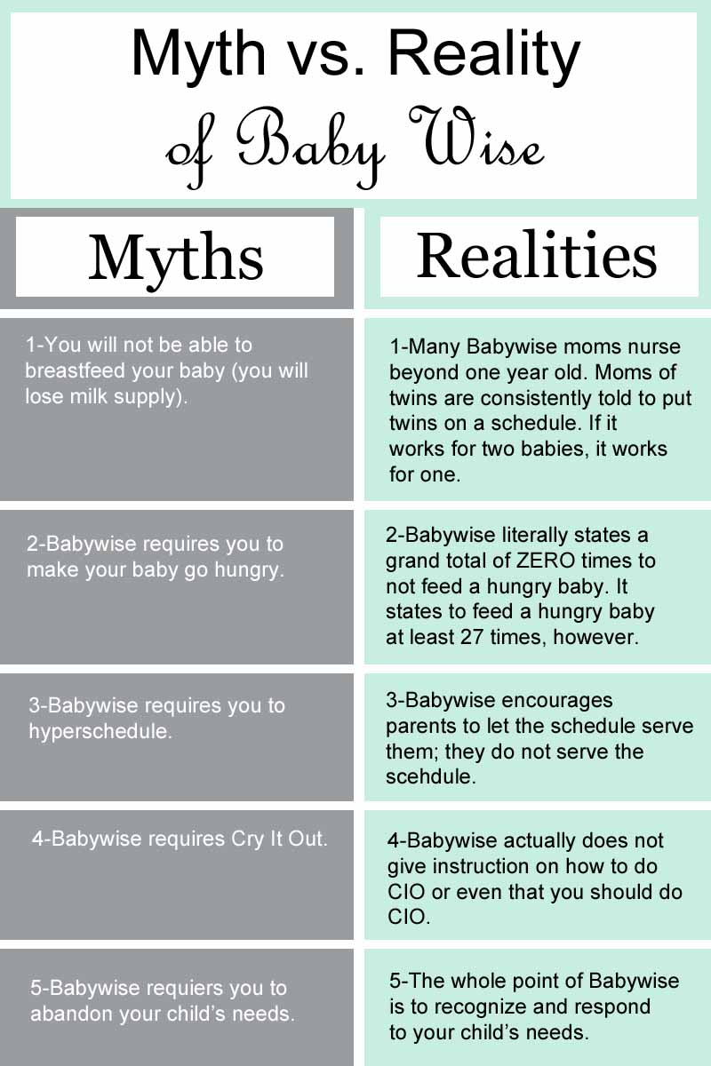 chronicles of a babywise mom myths versus realities of babywise the ladies of the babywise friendly blog network bfbn and i are going to spend the week addressing some myths today i want to discuss the basic myths