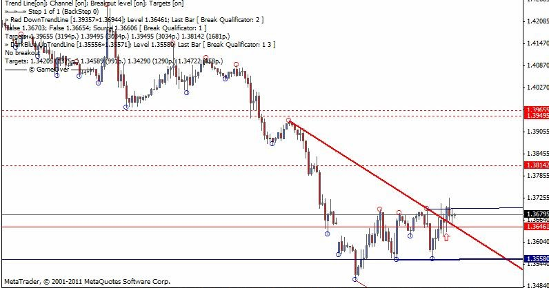 Counter trend forex trading with td sequential