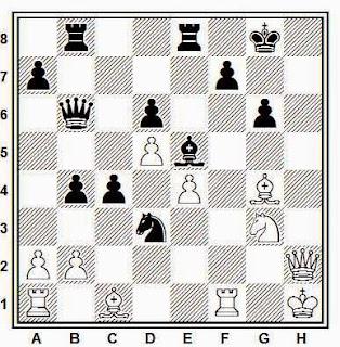 Posición de la partida de ajedrez Brione - Frois (Holanda, 1981)