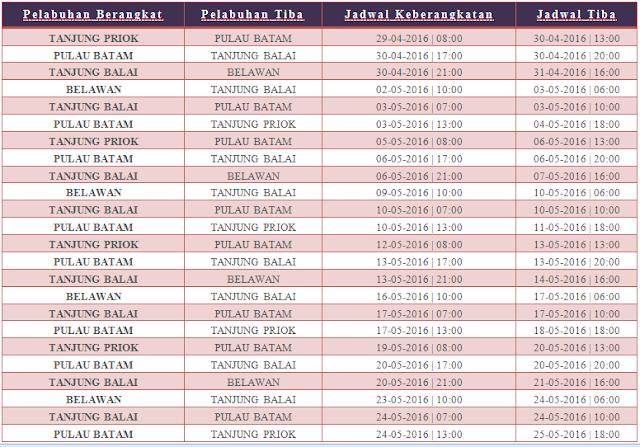 Jadwal Pelabuhan Tanjung Priok