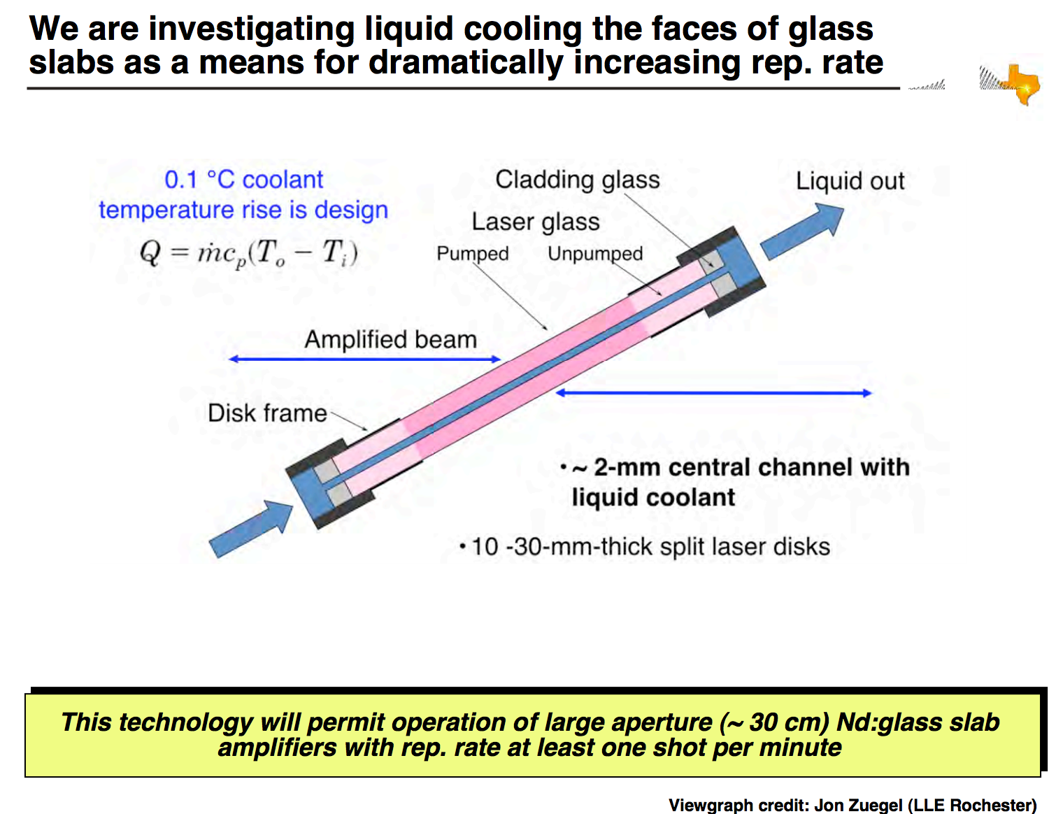 100 petawatt lasers could generate antimatter from vacuum and the international committee for ultrahigh intensity lasers provided a 56 page report on global ultrahigh power laser projects pooptronica Image collections