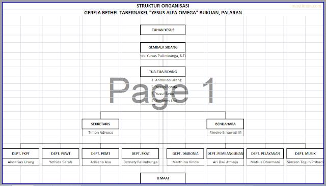 Cara buat Struktur Organisasi menggunakan Ms Word dan Exel dengan cepat