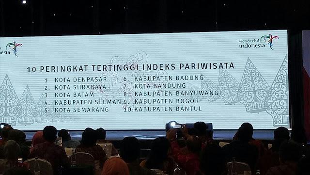 Pariwisata Banyuwangi masuk 10 terbaik Indonesia.