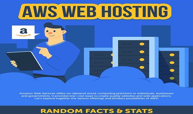 AWS Web Hosting Facts & Stats