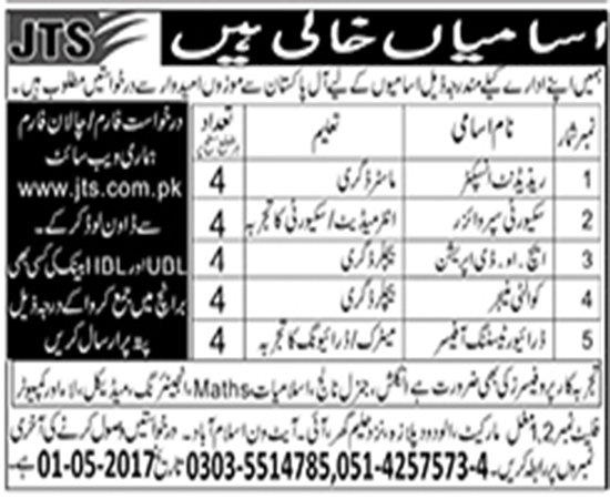 Jts Islamabad Resident Inspector, Security Supervisor, Quality Manager Jobs