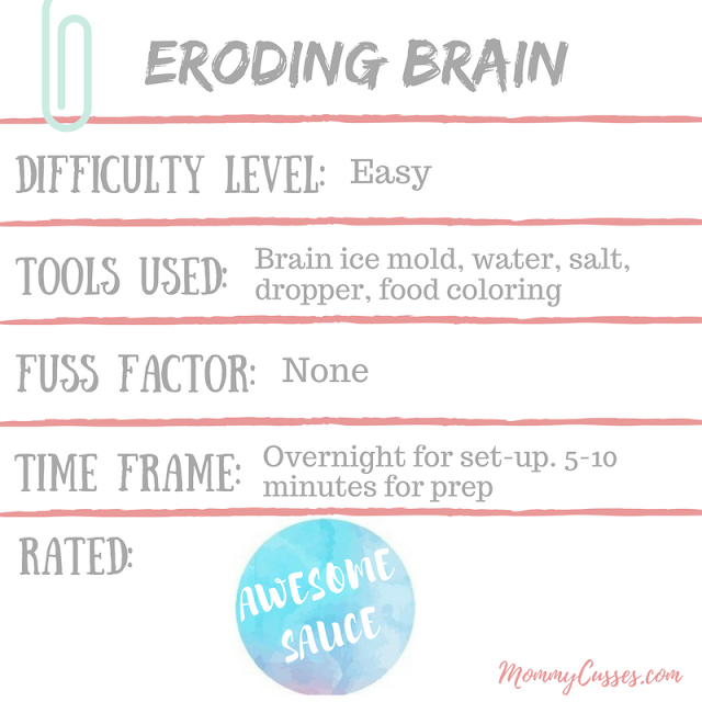 Eroding Brain kid activity by Mommy Cusses