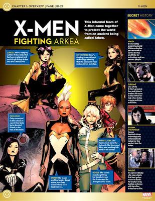 Macam-Macam Tim X-Men dari Generasi ke Generasi
