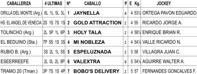 Handicap Haras Abolengo 1300m. Hipódromo de La Plata.