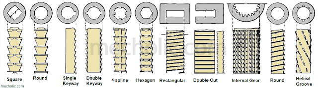 different broaching cutting