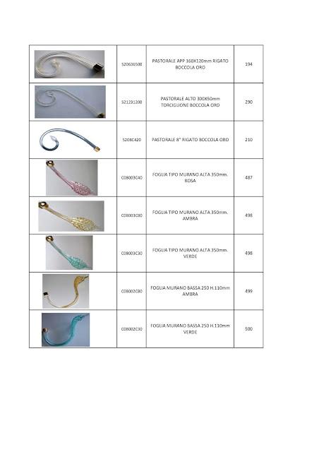 ricambi-moderni-in-vetro-per lampadari-di-murano