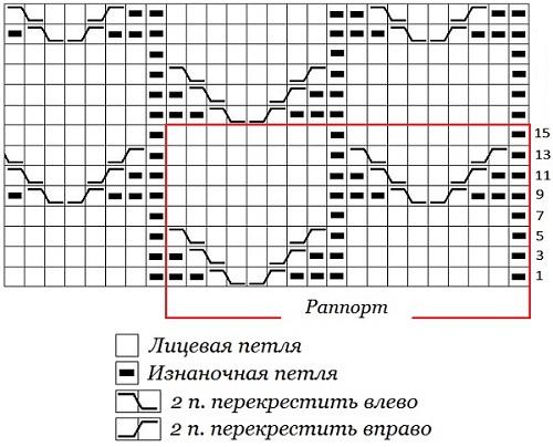 shema i opisanie