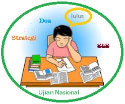 ujian nasional yang perlu dipahami dengan latihan dan implementasi khusus