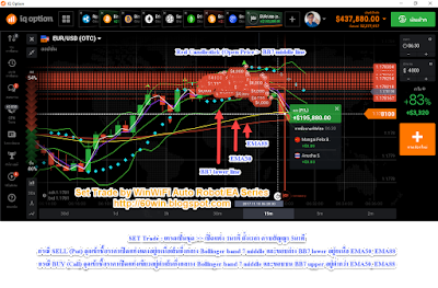 Set Trading (bulk) for Binary Option, Forex, Crypto Currencies