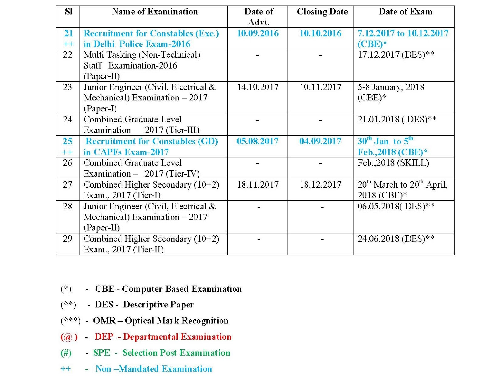 Examination exam schedule in 2017 19