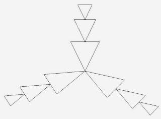 BirunthaG' S Blog: Opengl,C++ : Draw pattern with