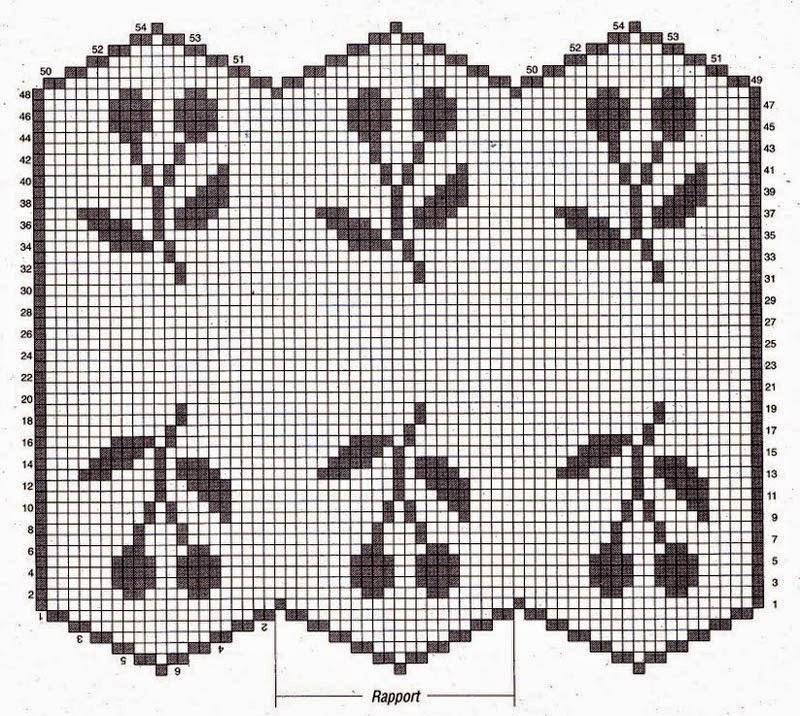 Cortina con motivo de guindas aplicadas, tejidas al crochet con ...