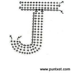 Patrón de letra J de ganchillo