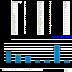 BisonSat Telemetry