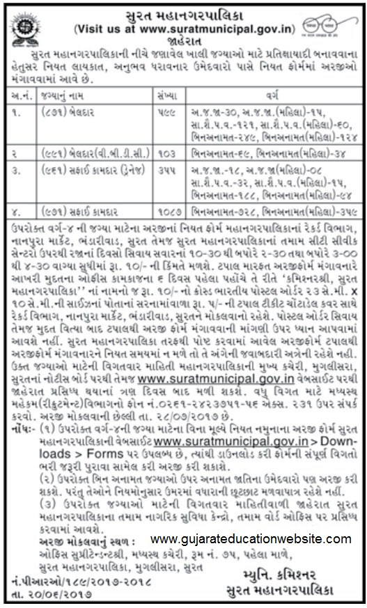 Gujarat education website surat municipal corporation smc 2144 and information like education qualification age limit selection process exam syllabus how to apply important dates of application call letter thecheapjerseys Image collections