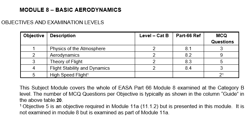 Aviation Reference Material: avation related