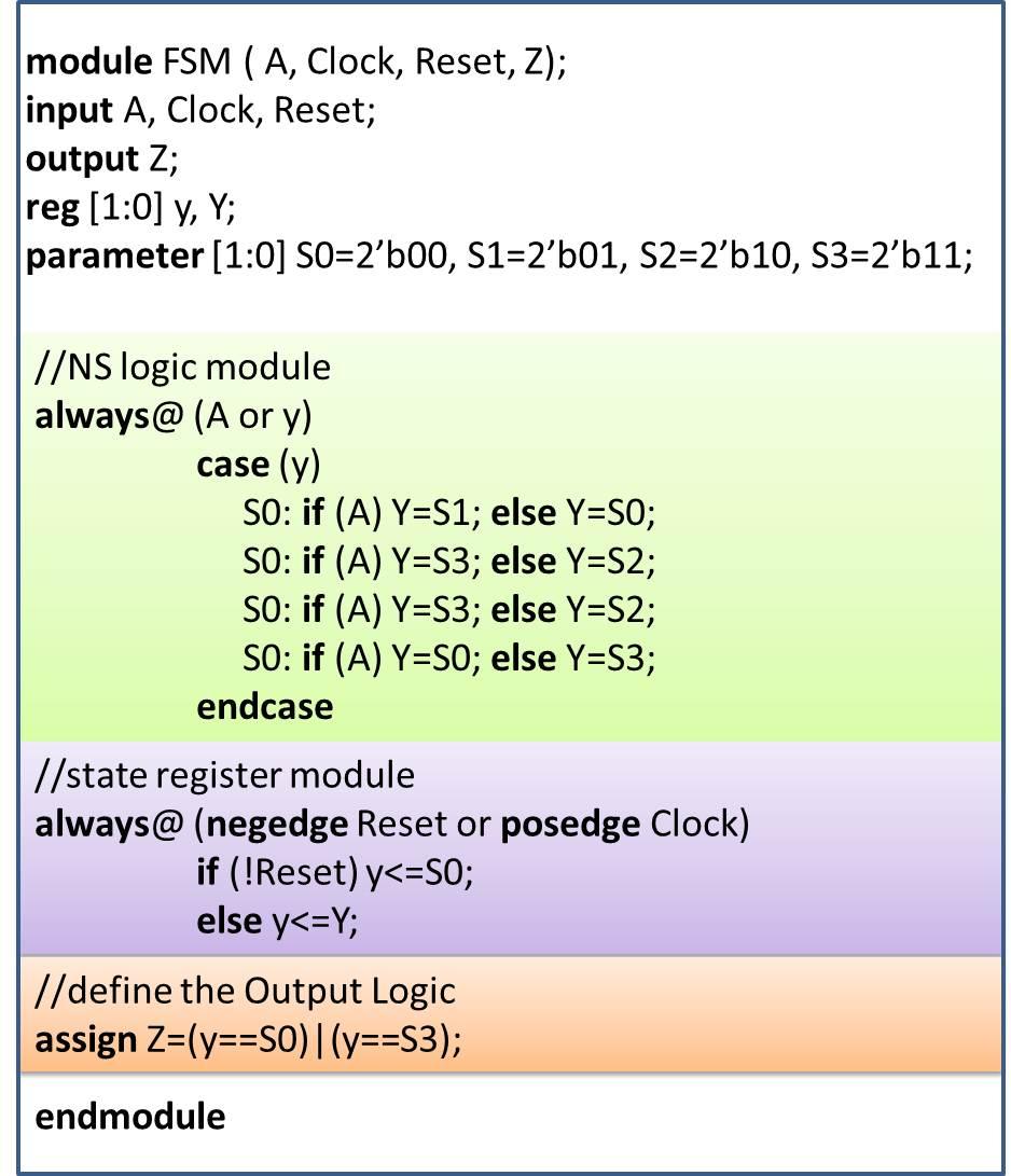 crc 8 verilog code for alarm