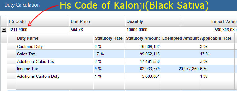 Customs-Duties-on-Kalonji-in-Pakistan-Hs-Code-of-Kalonj-Black Sativa
