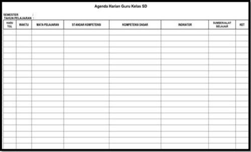 Contoh Format Agenda Harian Guru Sd Mi Terbaru Homesdku