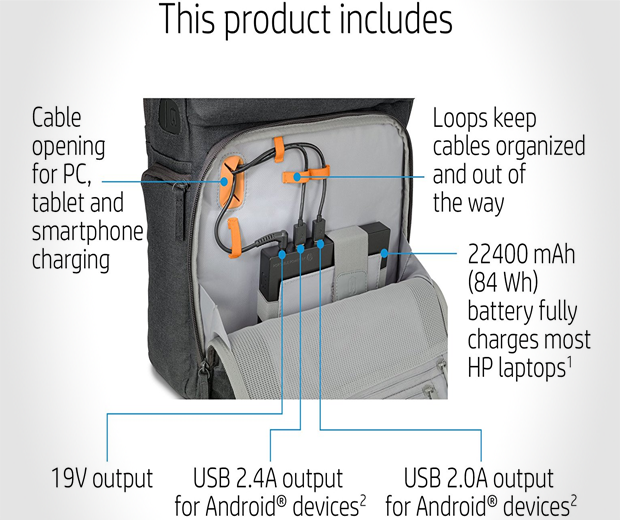 HP Laptop Powering Backpack