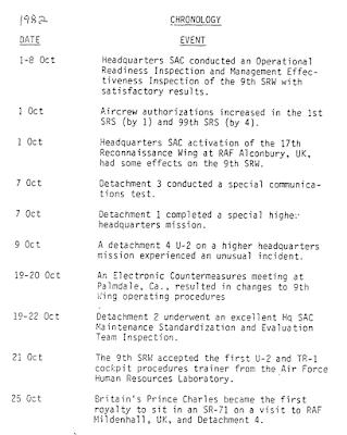 CHRONOLOGY 1982 9th Strategic Reconnaissance Wing