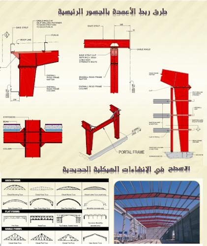 Structural%2Banalysis%2Band%2Bdesign%2BSTEEL.png