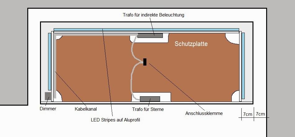 Sternenhimmel Decke Kleben : Über den Lichtwellenleitern (ca 6cm) sollte eine Schutzplatte