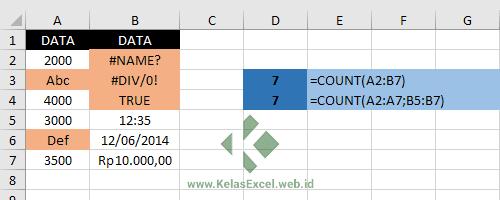 Contoh Fungsi Count Excel 3