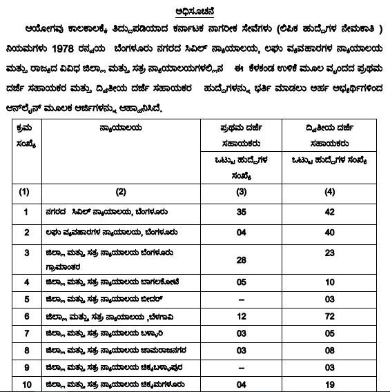 KPSC FDA SDA 2019 Recruitment Started, 844 Posts Read Full Notification in Kannada 3