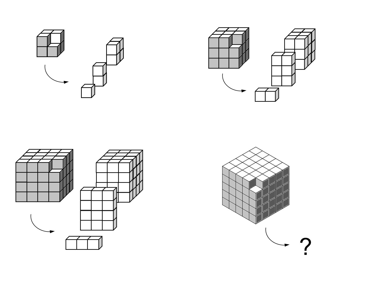 MEDIAN Don Steward mathematics teaching: 1 off a cube